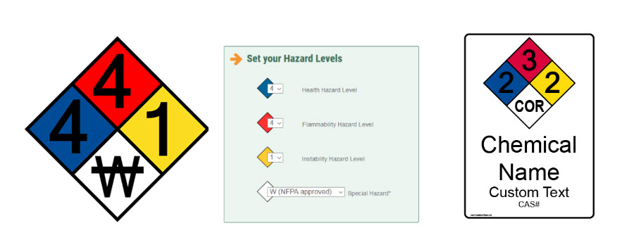 Custom NFPA 704 Hazmat Sign Selector