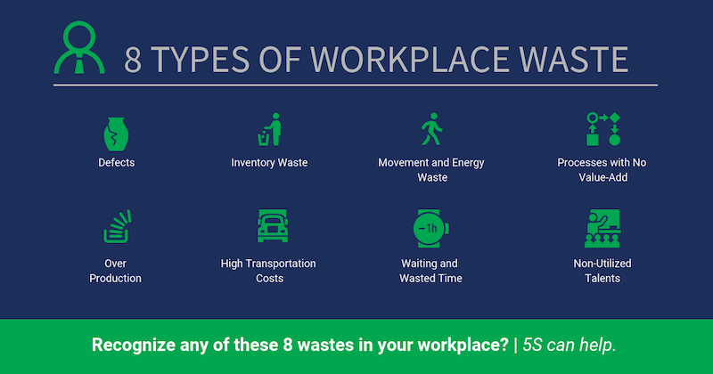 8 Workplace Wastes
