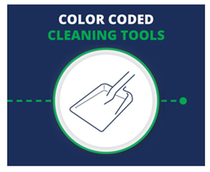 Color Coded Cleaning Tools