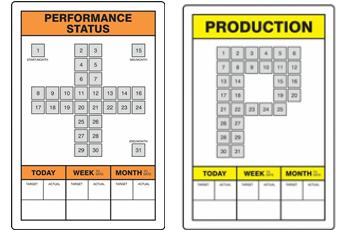 key performance indicator boards