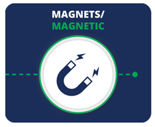 Magnets \ Magnetic