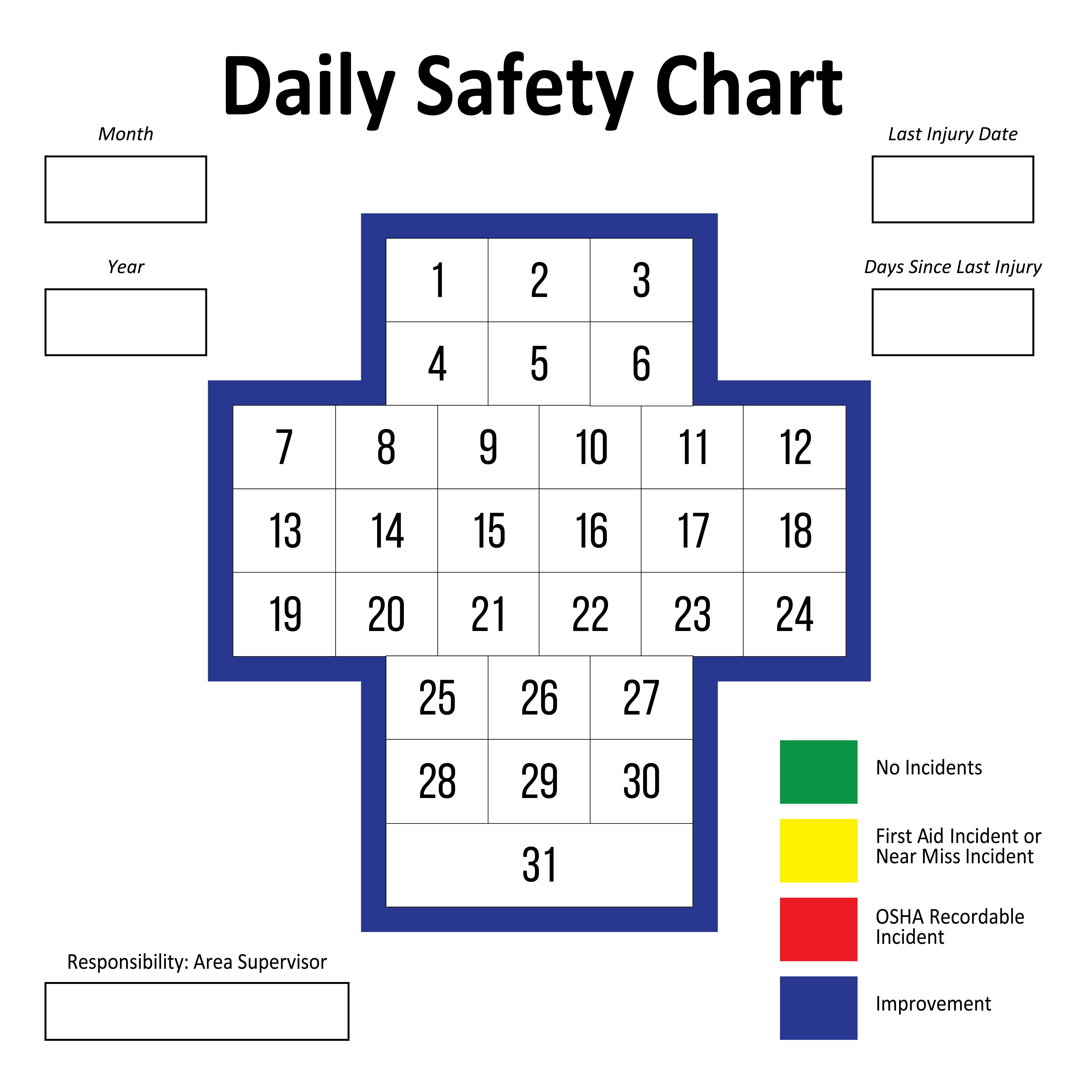 Daily Safety Chart Adhesive Overlay