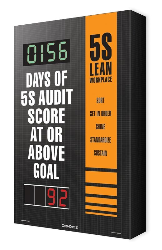 5S Audit Scoreboard: _ Days of 5S Audit Score At Or Above Goal
