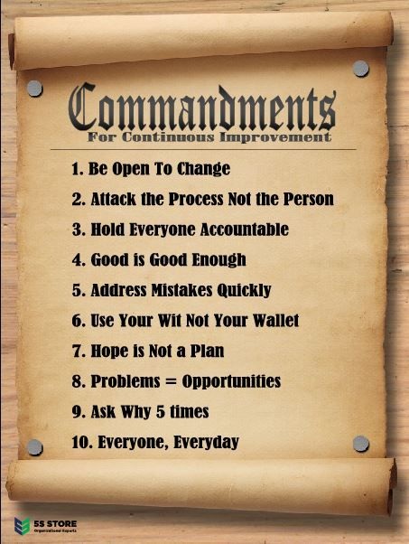 Commandments for Continuous Improvement Poster