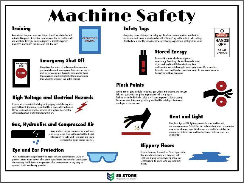 Machine Safety Poster