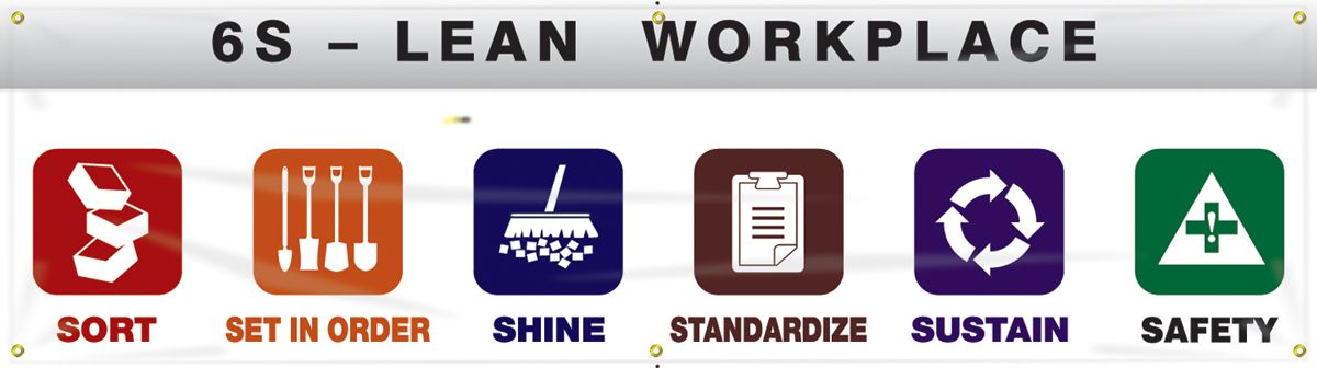 Safety Banners: 6S Lean Workplace - Sort - Set In Order - Shine - Standardize - Sustain - Safety 90B987