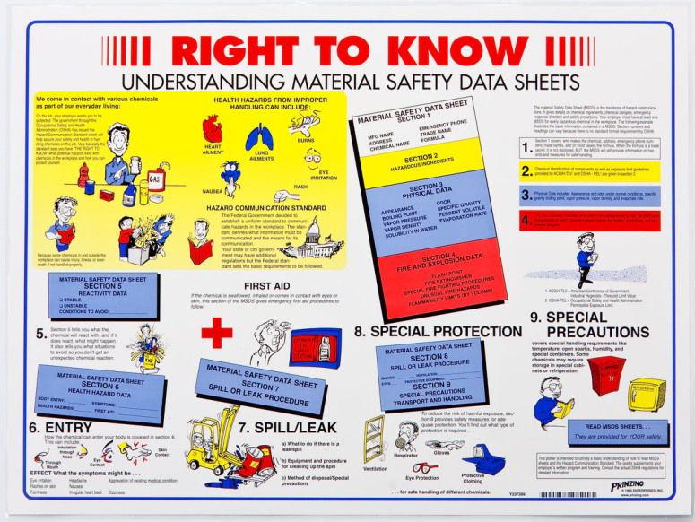 Right to Know Signs: Understanding MSDS