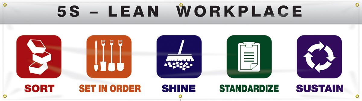 5S Banner: 5S - Lean Workplace 90B976
