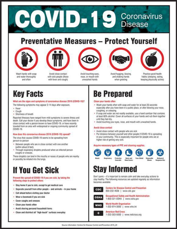 COVID-19 Coronavirus Disease Safety Poster