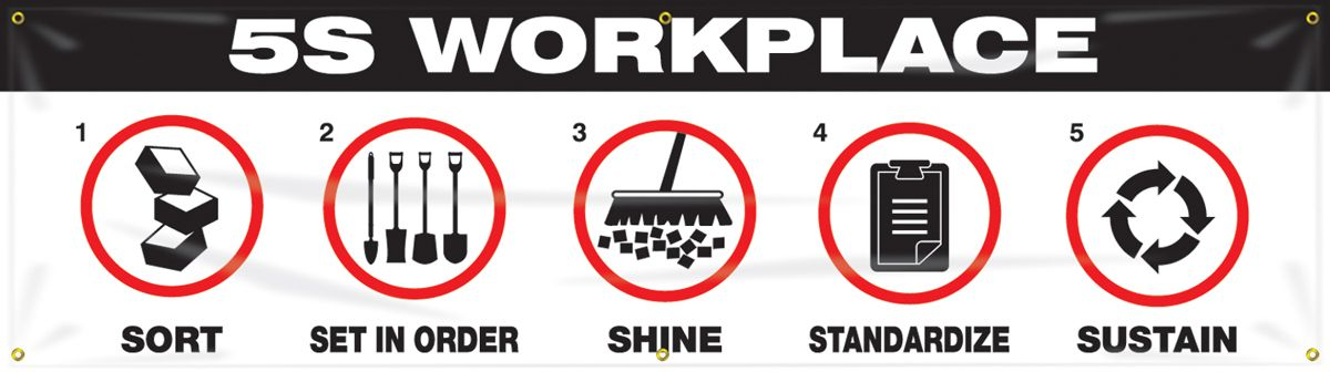Safety Banners: 5S Workplace - Sort - Set In Order - Shine - Standardize - Sustain