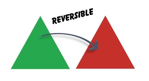 2 inch Red/Green Triangle Reversible Signal Magnets 25 pk