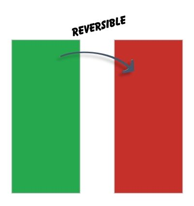 1 x 2 Red/Green Reversible Signal Magnets 25 pk
