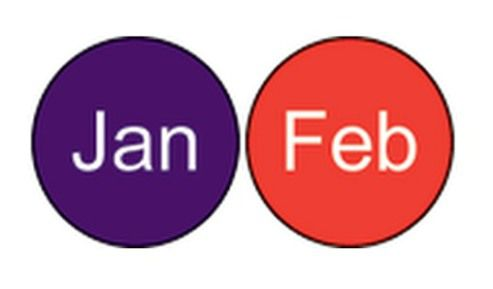3 inch Month Circles