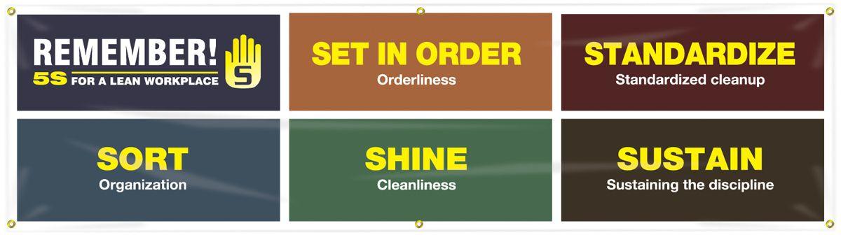 Banner: 5S Principles 90B974