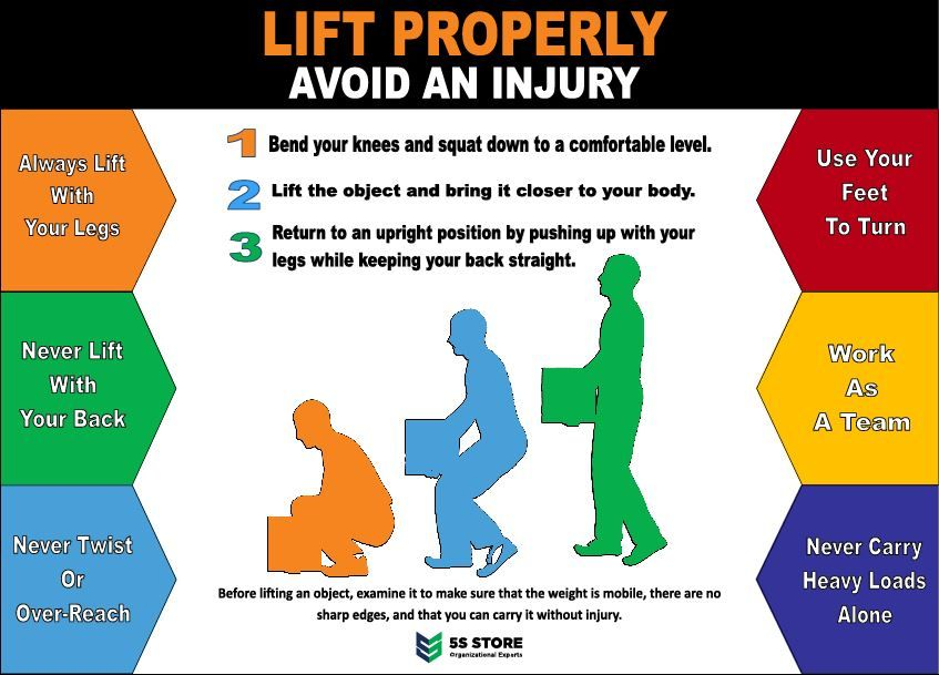 Lift Properly Safety Poster