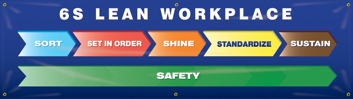 Safety Banners: 6S Lean Workplace - Sort - Set In Order - Shine - Standardize - Sustain - Safety