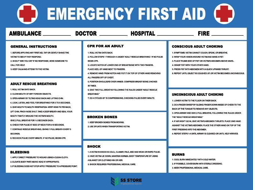 Emergency First Aid Training Signs