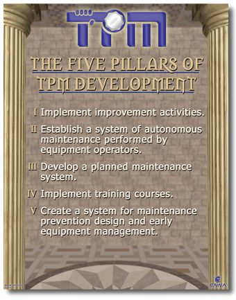The Five Pillars of TPM Development Poster
